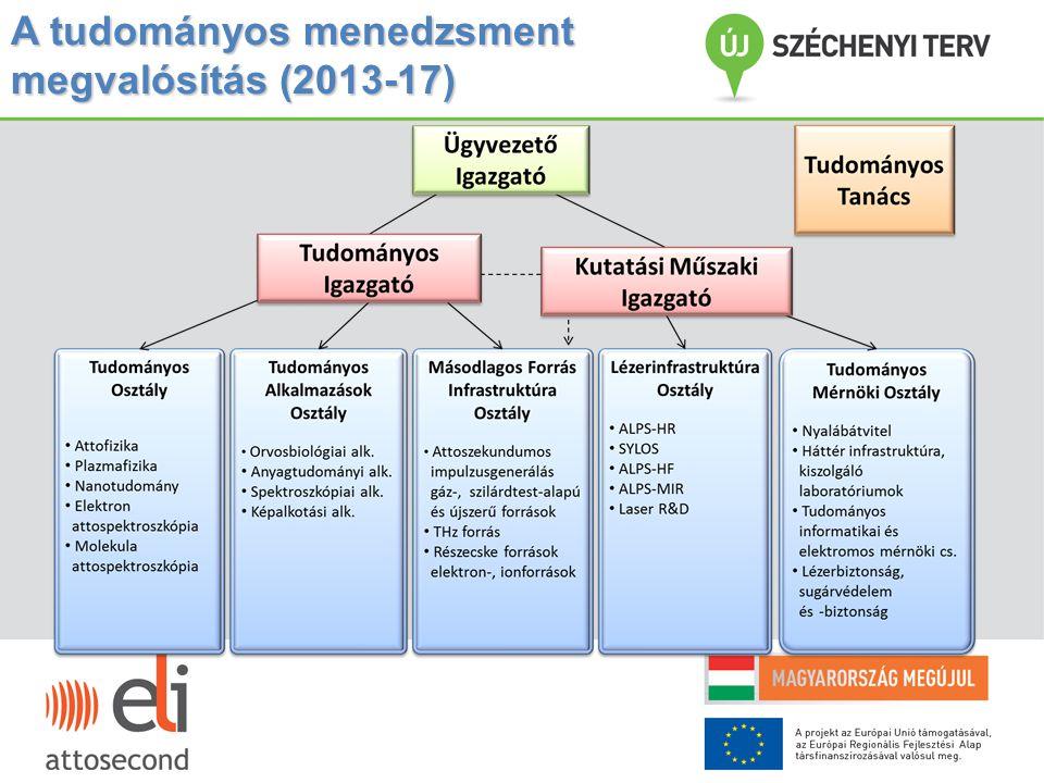 A tudományos menedzsment megvalósítás (2013-17)