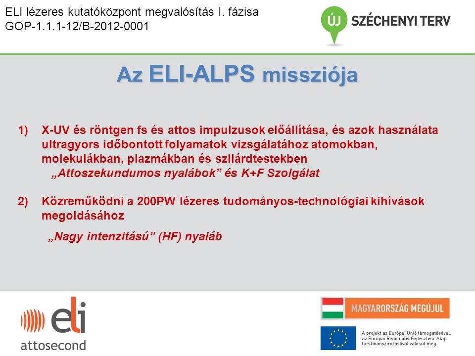 ELI lézeres kutatóközpont megvalósítás I. fázisa GOP-1. 1