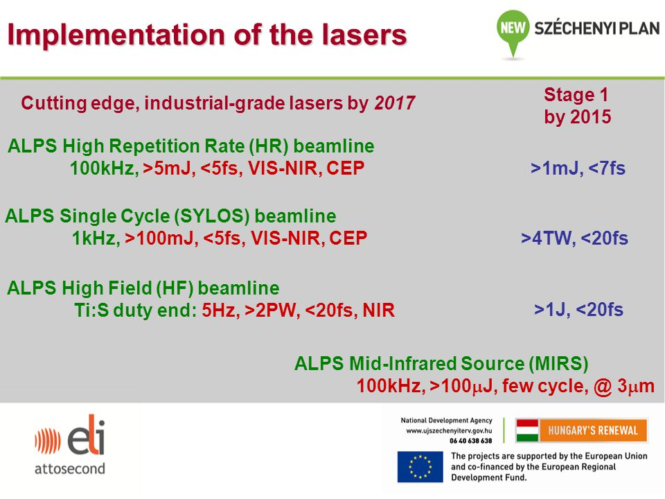 Implementation of the lasers