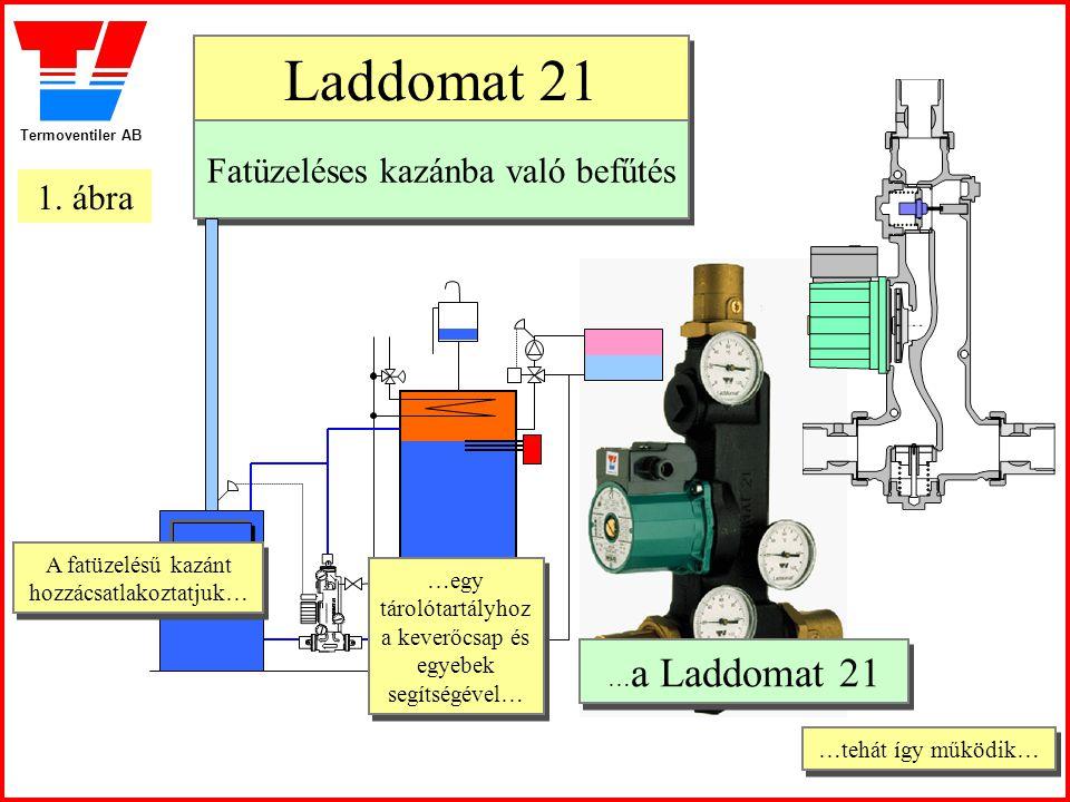 Laddomat 21 Fatüzeléses kazánba való befűtés 1. ábra