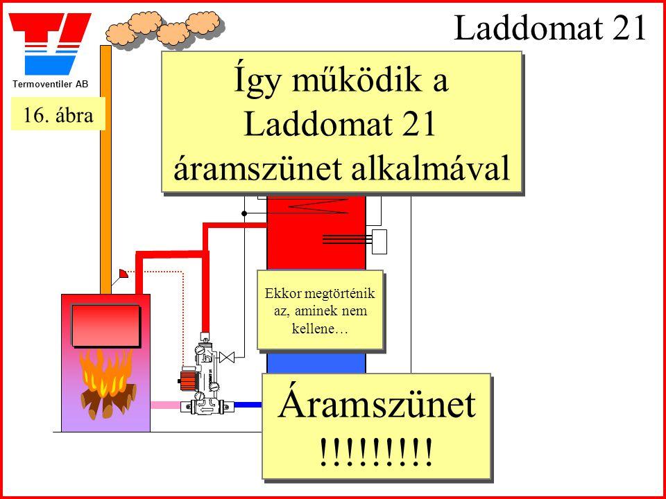 Laddomat 21 Így működik a Laddomat 21 áramszünet alkalmával. 16. ábra. Ekkor megtörténik az, aminek nem kellene…