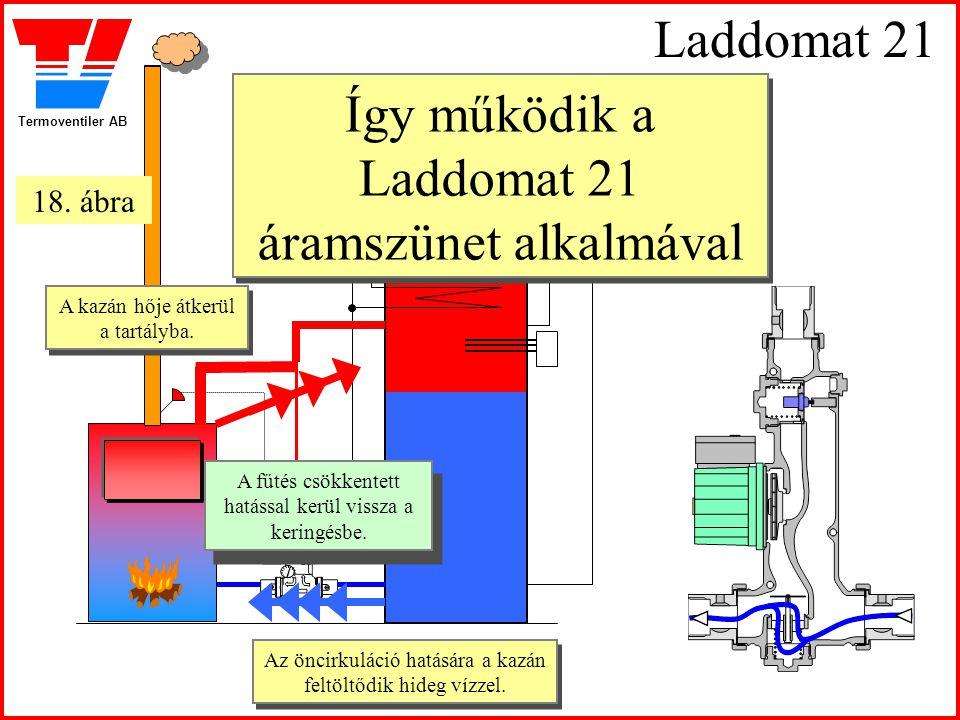 Így működik a Laddomat 21 áramszünet alkalmával