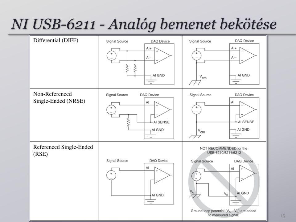 NI USB-6211 - Analóg bemenet bekötése