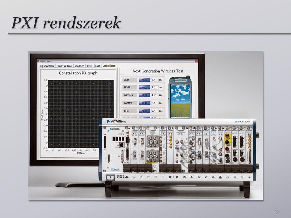 PXI rendszerek