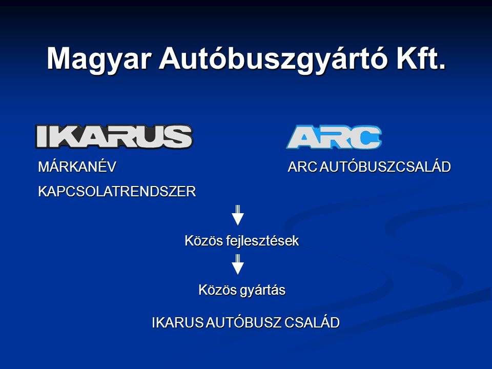 Magyar Autóbuszgyártó Kft.