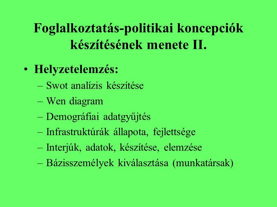 Foglalkoztatás-politikai koncepciók készítésének menete II.