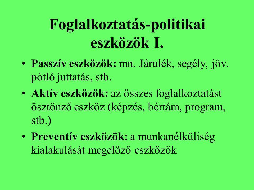 Foglalkoztatás-politikai eszközök I.