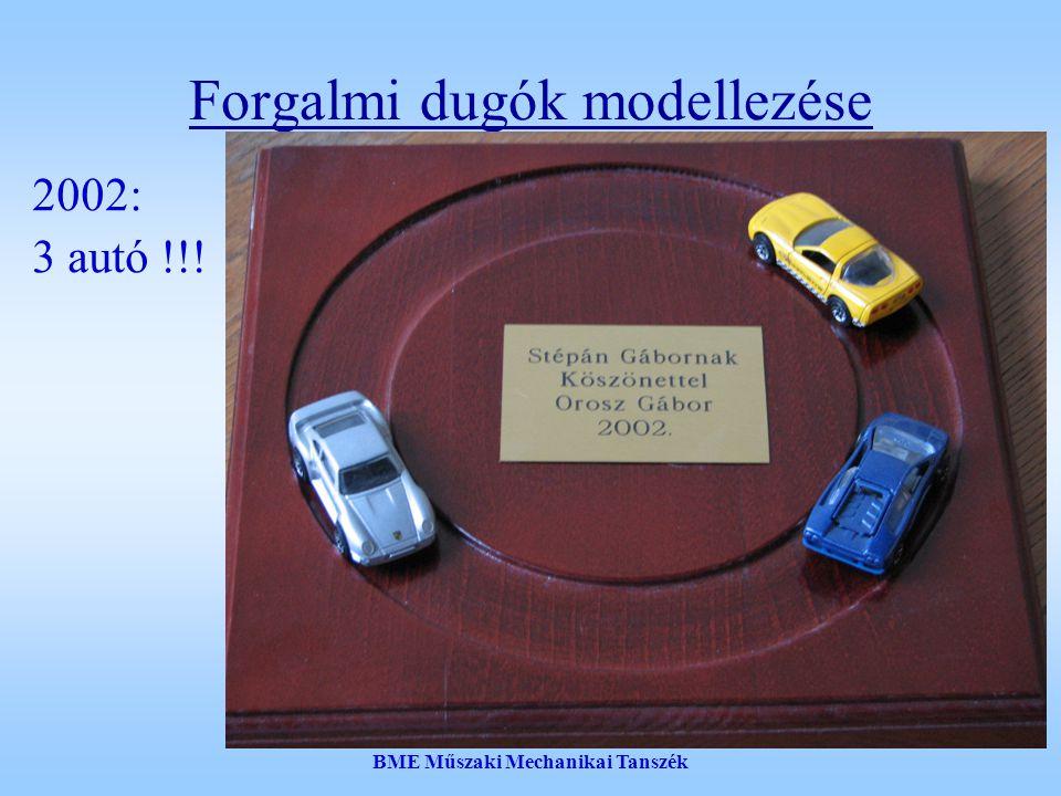 Forgalmi dugók modellezése