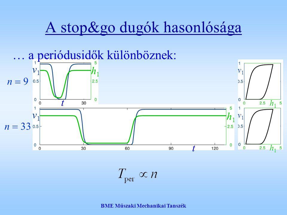 A stop&go dugók hasonlósága