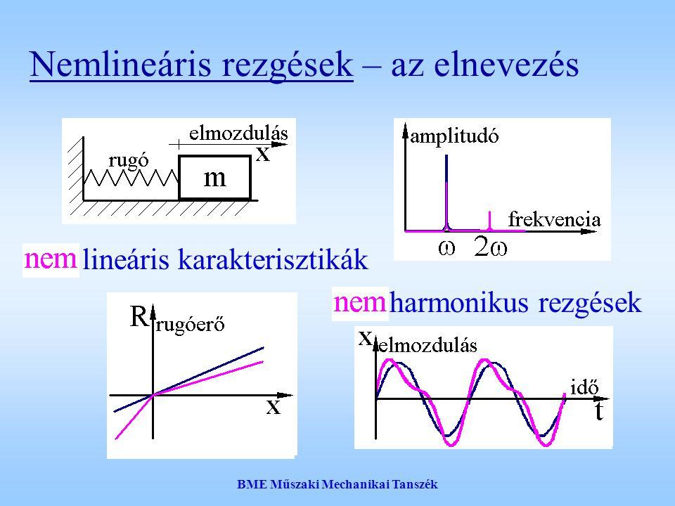 Nemlineáris rezgések – az elnevezés