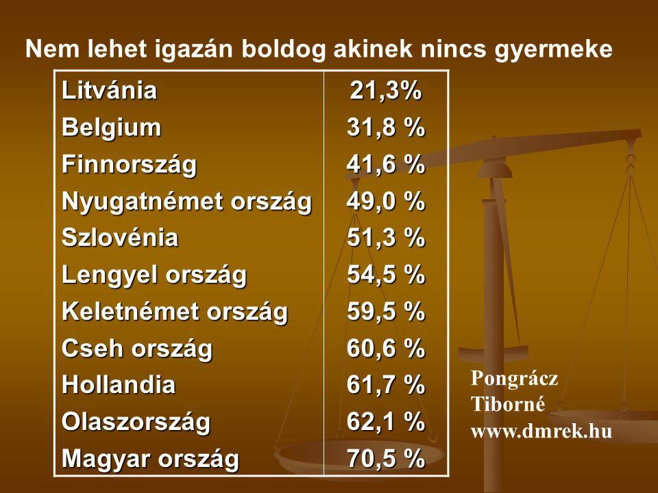 Nem lehet igazán boldog akinek nincs gyermeke Litvánia Belgium
