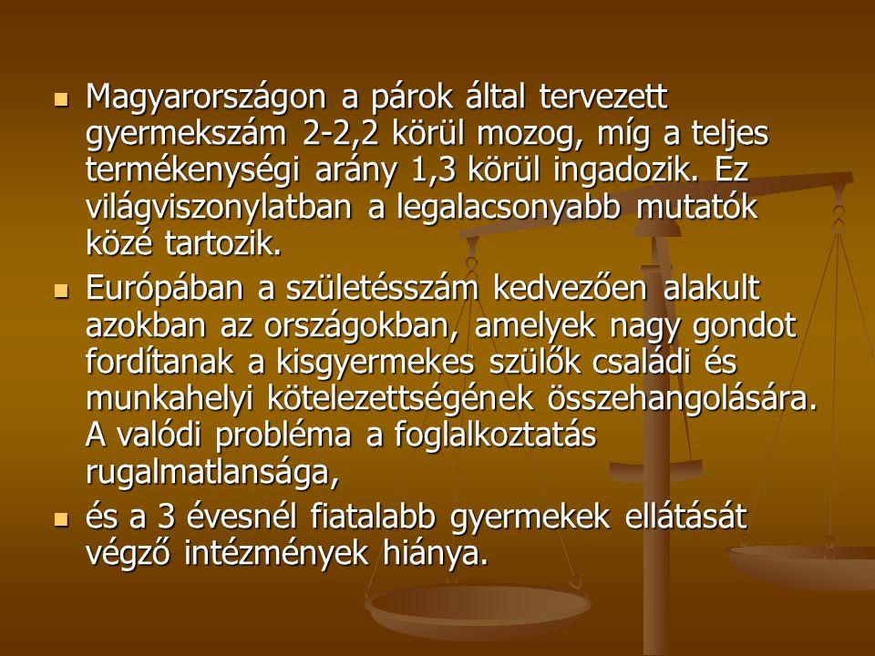 Magyarországon a párok által tervezett gyermekszám 2-2,2 körül mozog, míg a teljes termékenységi arány 1,3 körül ingadozik. Ez világviszonylatban a legalacsonyabb mutatók közé tartozik.
