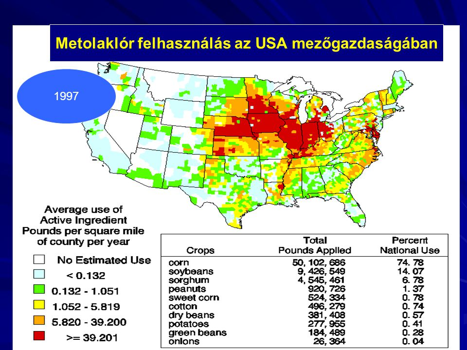 Metolaklór felhasználás az USA mezőgazdaságában
