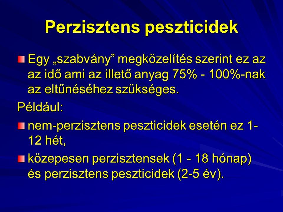 Perzisztens peszticidek