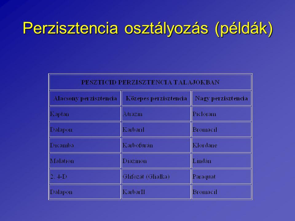 Perzisztencia osztályozás (példák)