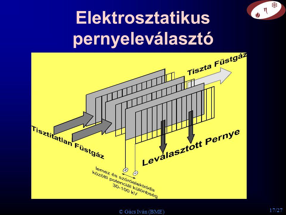 Elektrosztatikus pernyeleválasztó