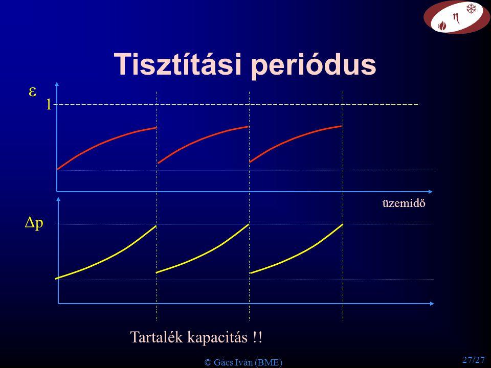 Tisztítási periódus ε 1 Δp Tartalék kapacitás !! üzemidő