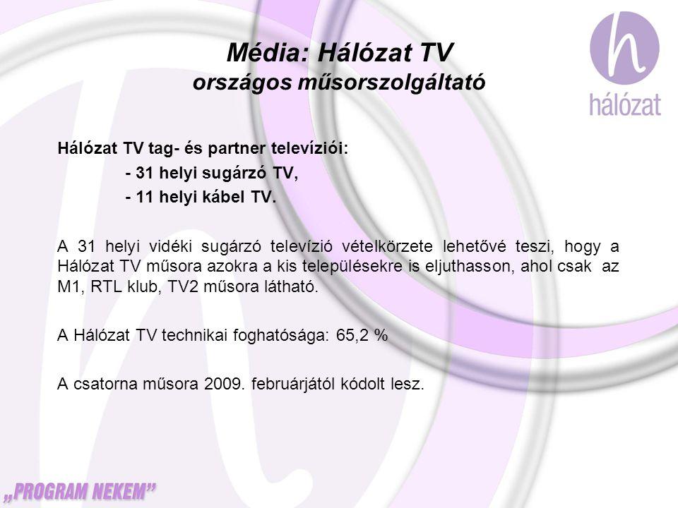 Média: Hálózat TV országos műsorszolgáltató