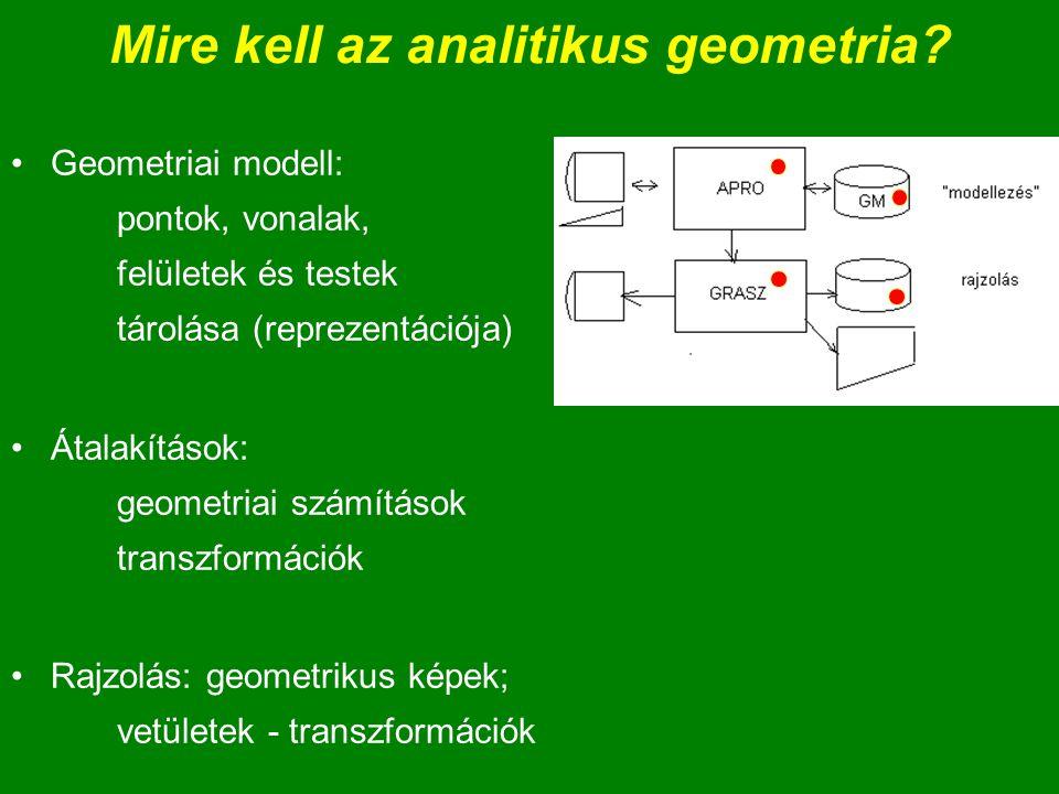 Mire kell az analitikus geometria