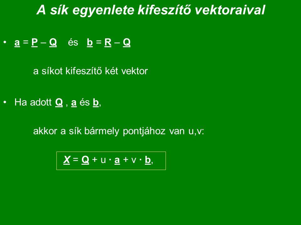 A sík egyenlete kifeszítő vektoraival
