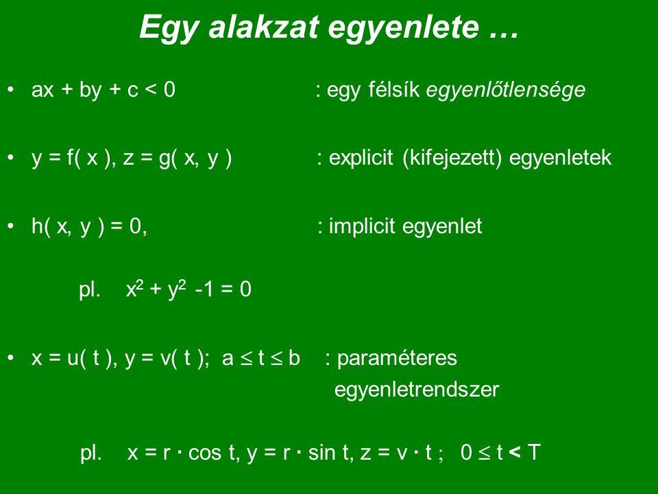 Egy alakzat egyenlete …