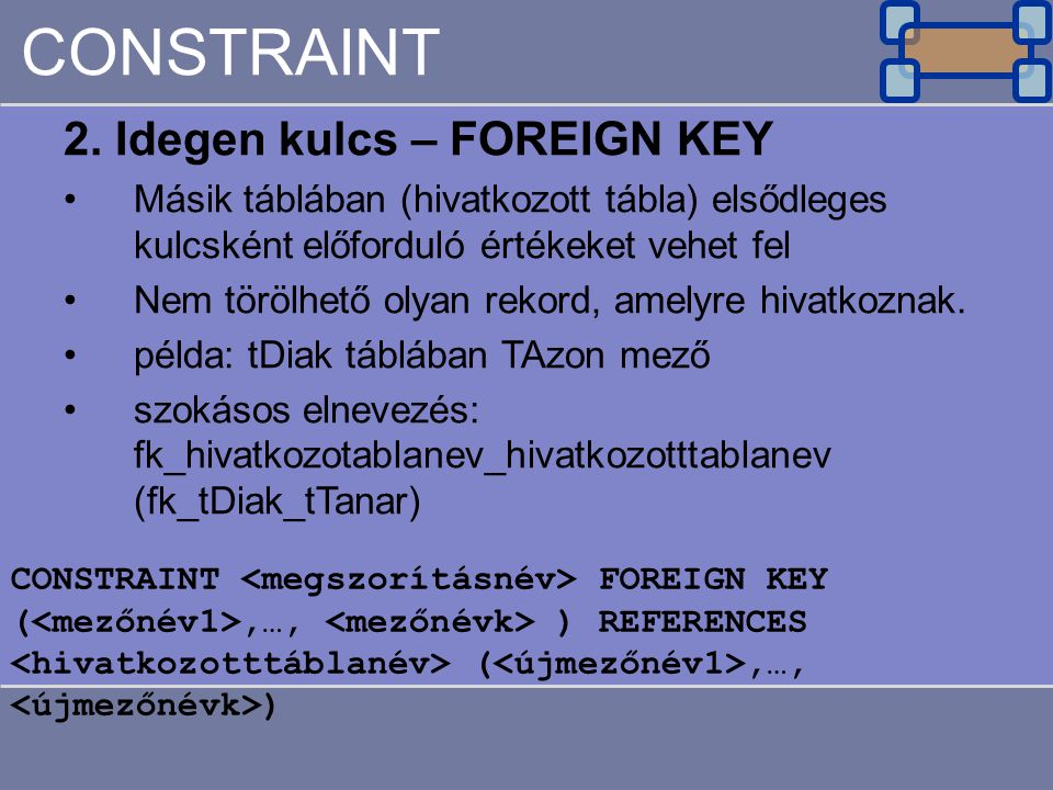 CONSTRAINT 2. Idegen kulcs – FOREIGN KEY