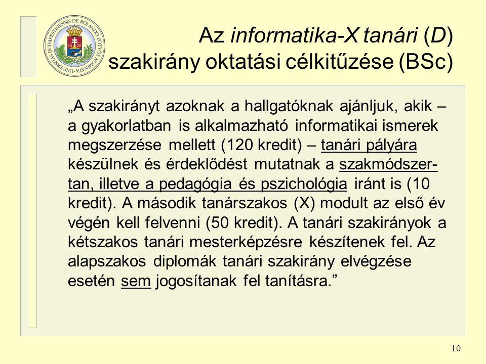 Az informatika-X tanári (D) szakirány oktatási célkitűzése (BSc)