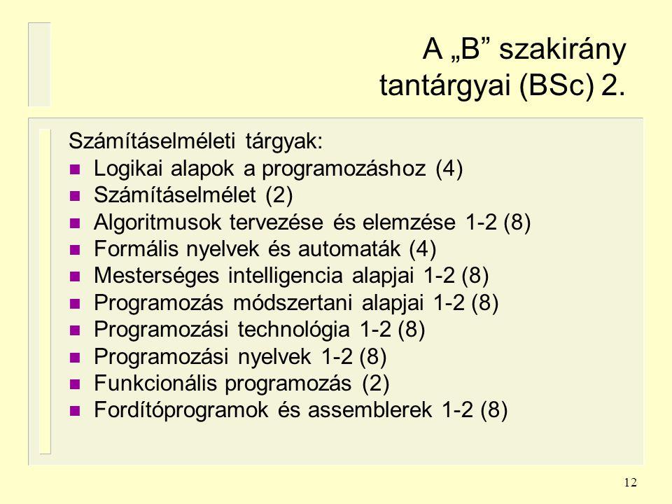 """A """"B szakirány tantárgyai (BSc) 2."""