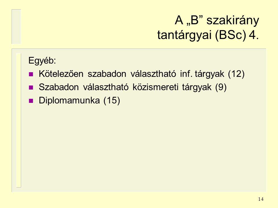 """A """"B szakirány tantárgyai (BSc) 4."""