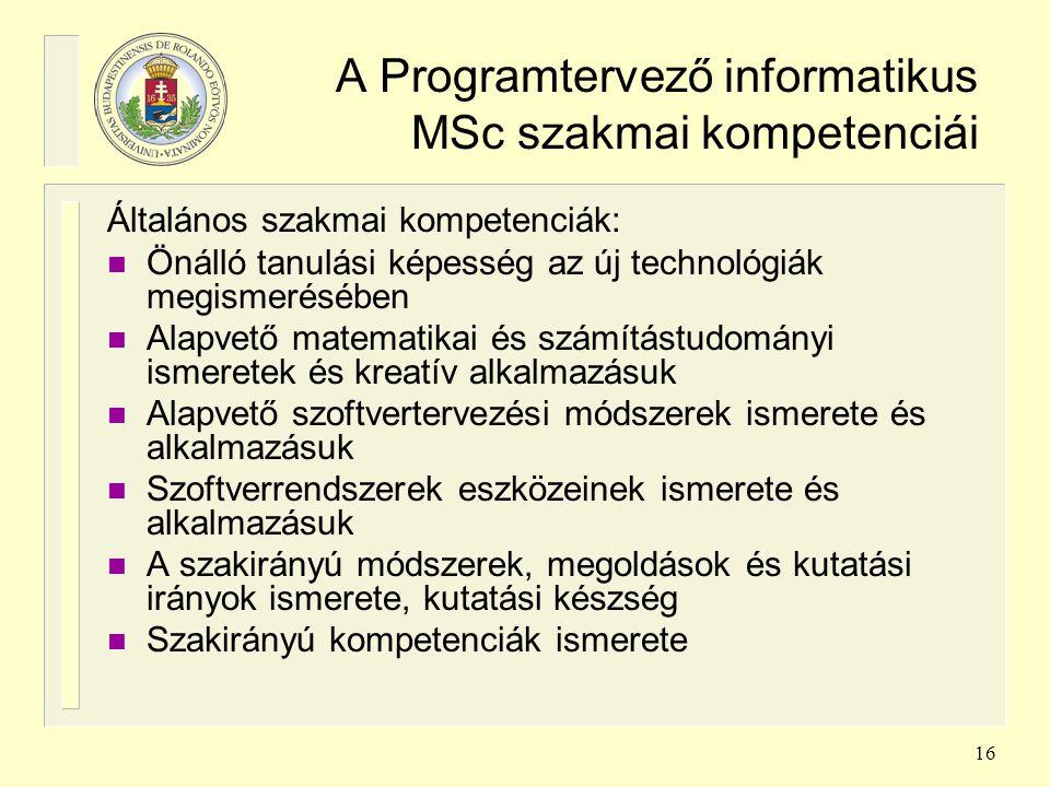 A Programtervező informatikus MSc szakmai kompetenciái