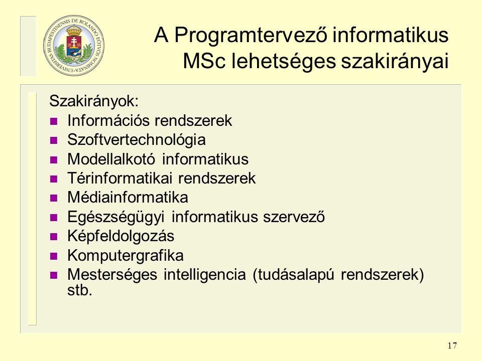 A Programtervező informatikus MSc lehetséges szakirányai