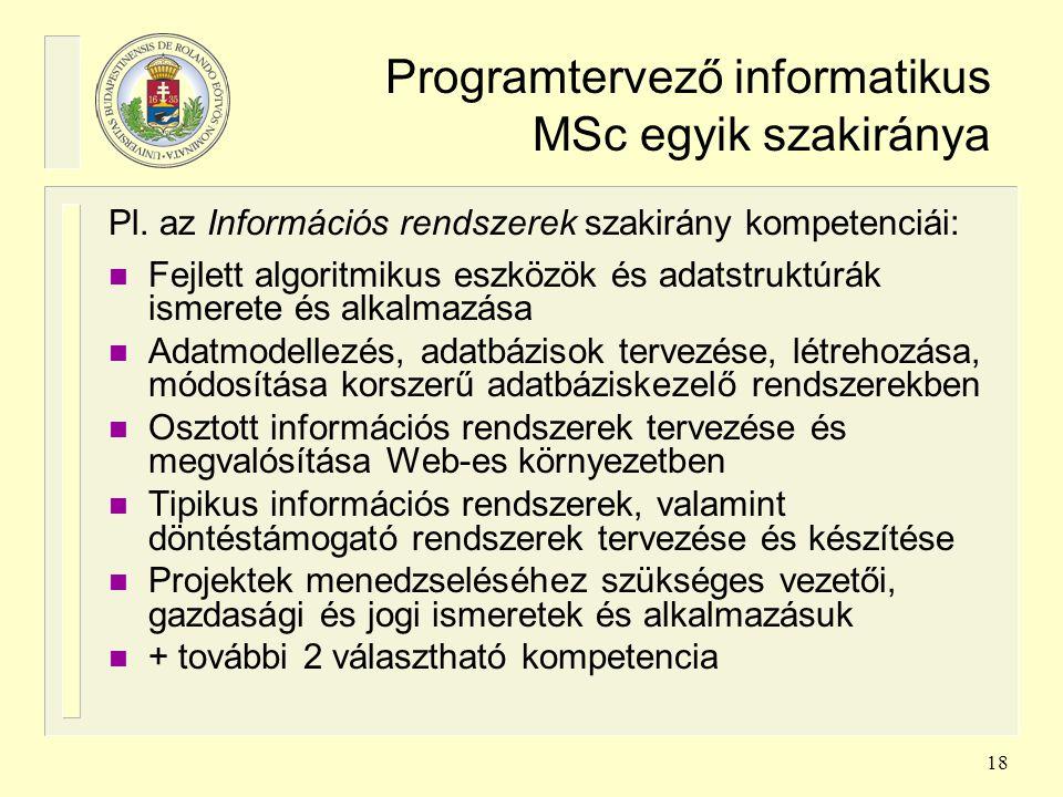 Programtervező informatikus MSc egyik szakiránya
