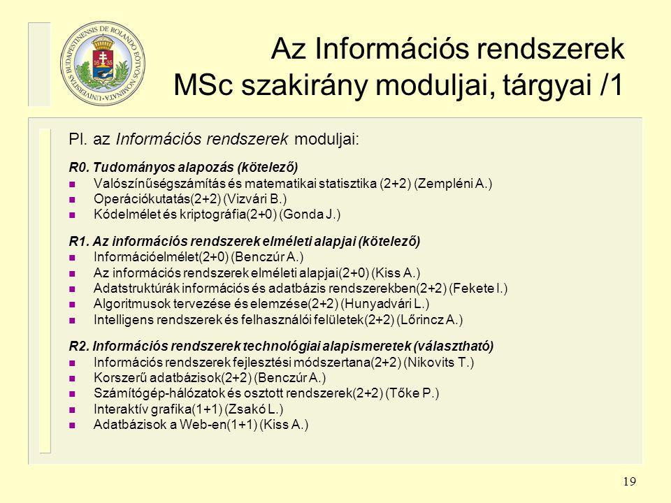 Az Információs rendszerek MSc szakirány moduljai, tárgyai /1