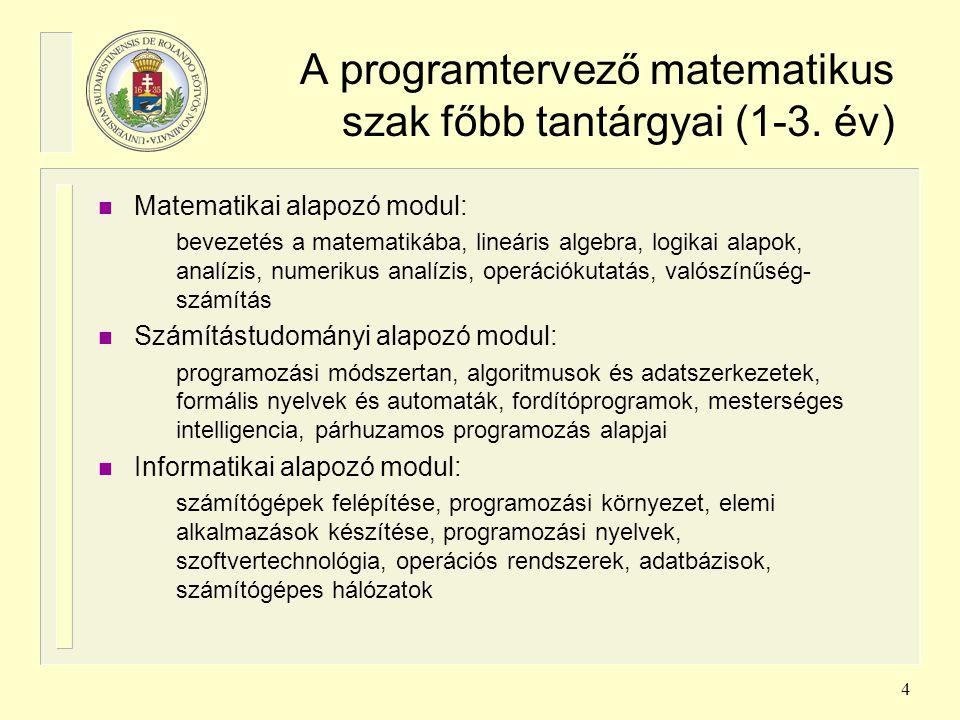 A programtervező matematikus szak főbb tantárgyai (1-3. év)