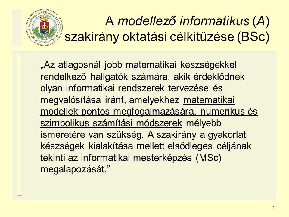 A modellező informatikus (A) szakirány oktatási célkitűzése (BSc)