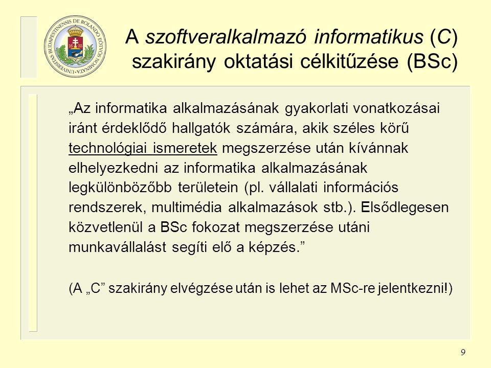 A szoftveralkalmazó informatikus (C) szakirány oktatási célkitűzése (BSc)