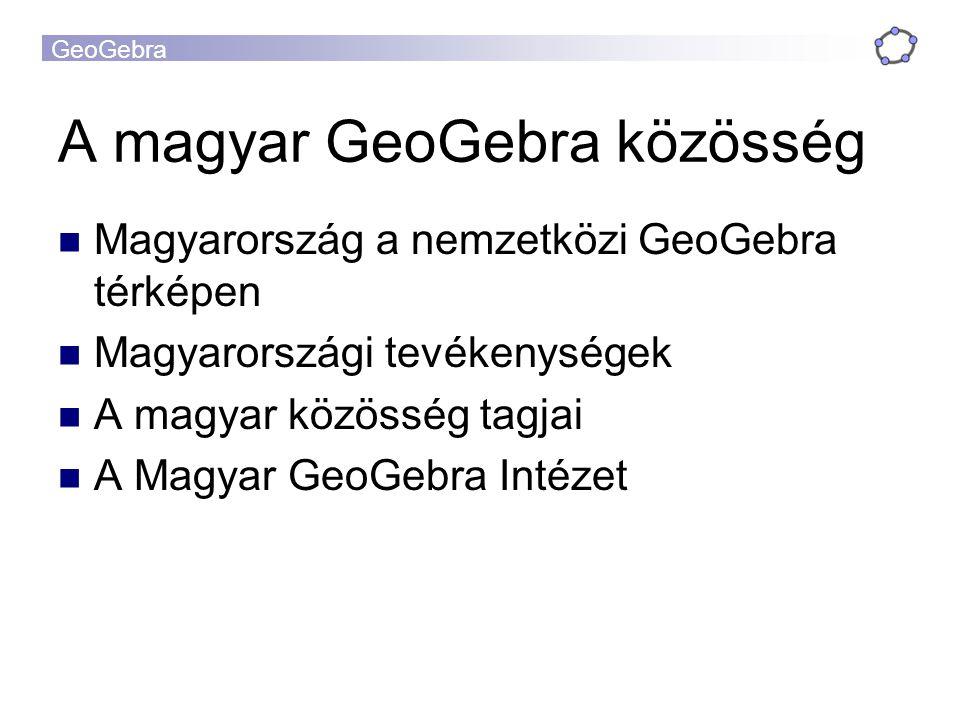A magyar GeoGebra közösség