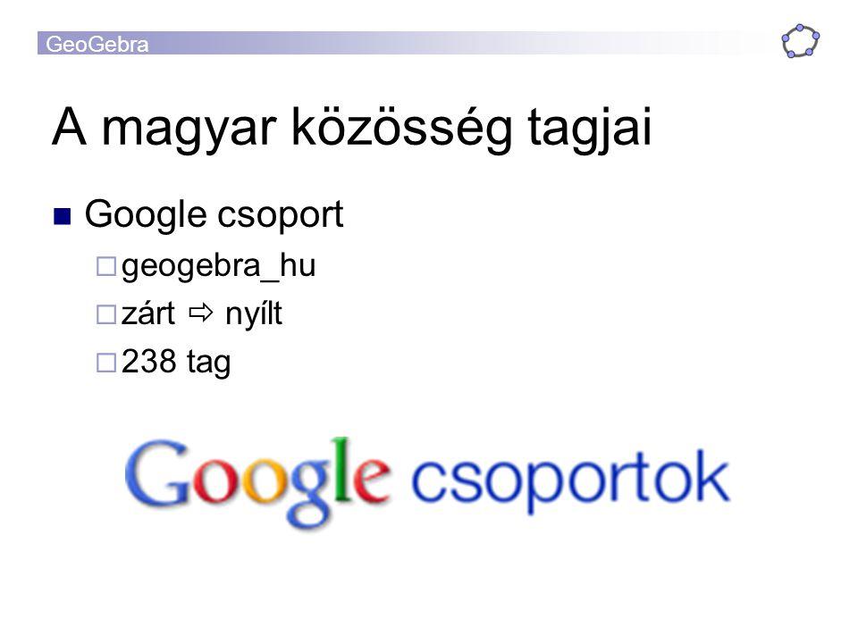 A magyar közösség tagjai