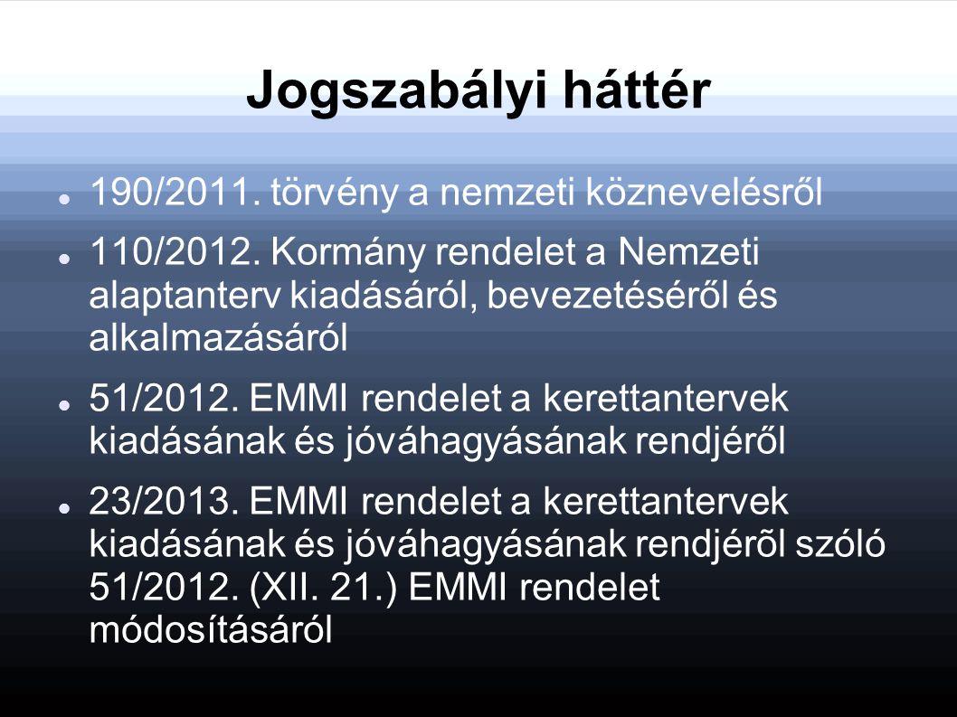 Jogszabályi háttér 190/2011. törvény a nemzeti köznevelésről