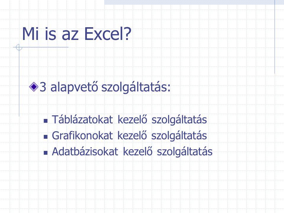 Mi is az Excel 3 alapvető szolgáltatás: