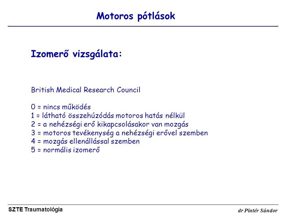 Izomerő vizsgálata: Motoros pótlások British Medical Research Council