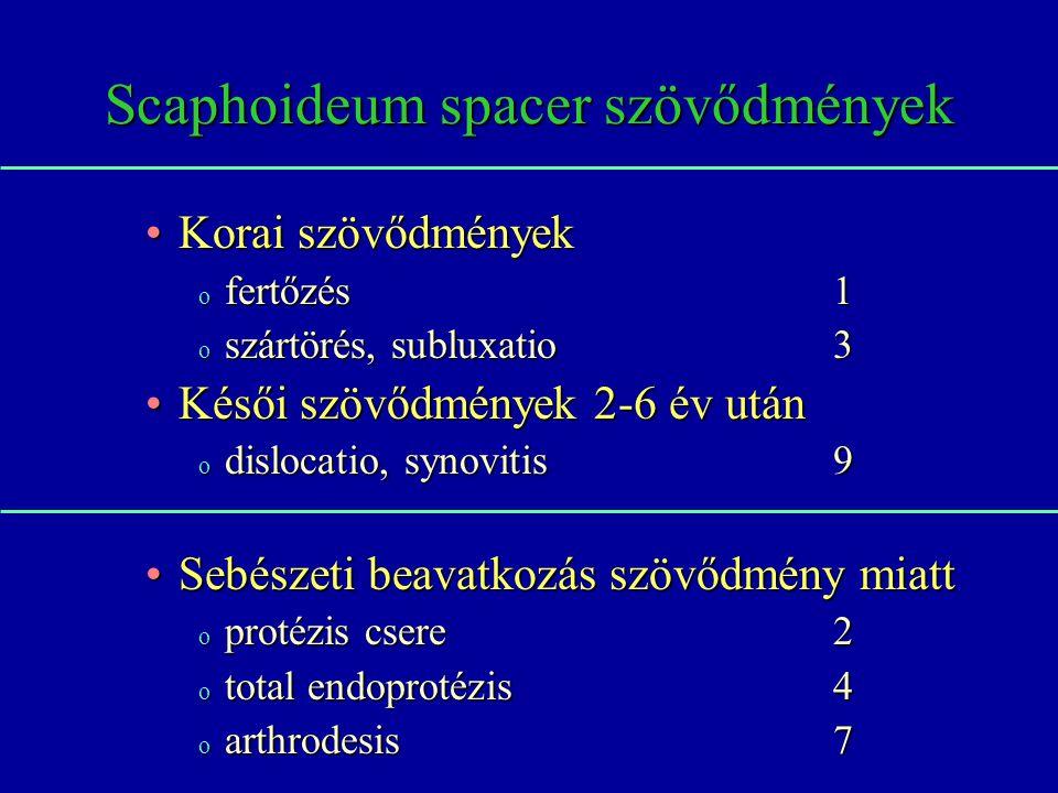 Scaphoideum spacer szövődmények