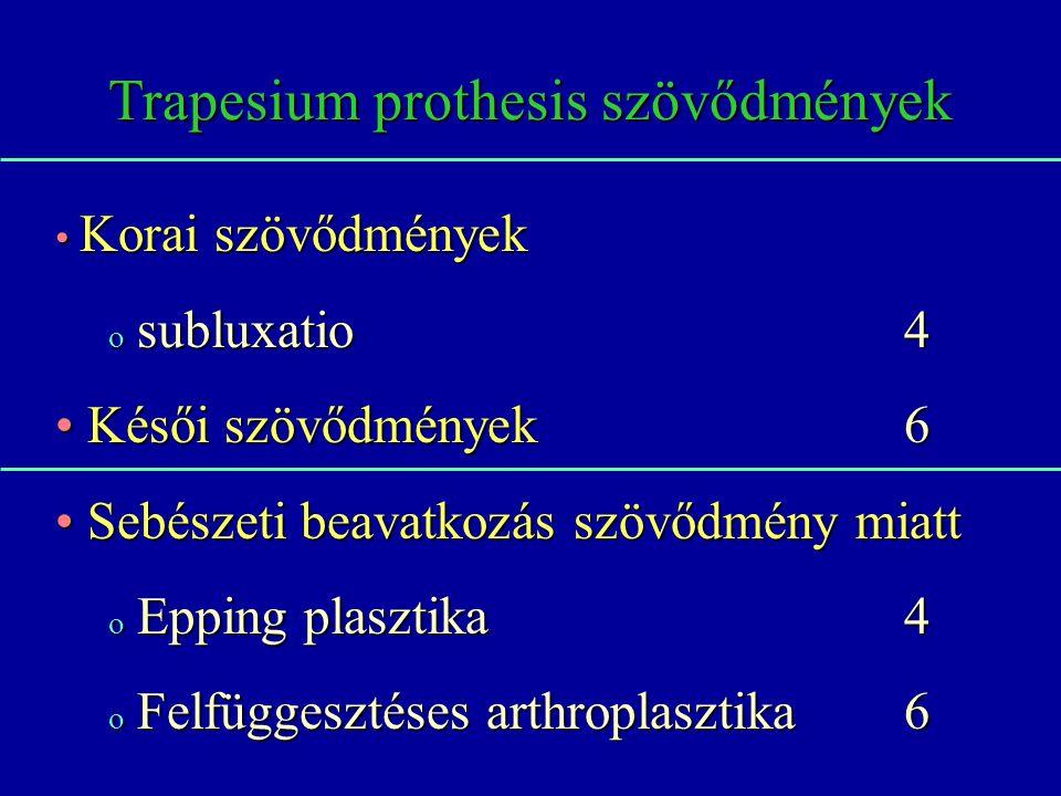 Trapesium prothesis szövődmények
