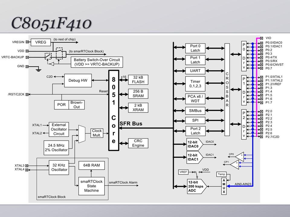 C8051F410