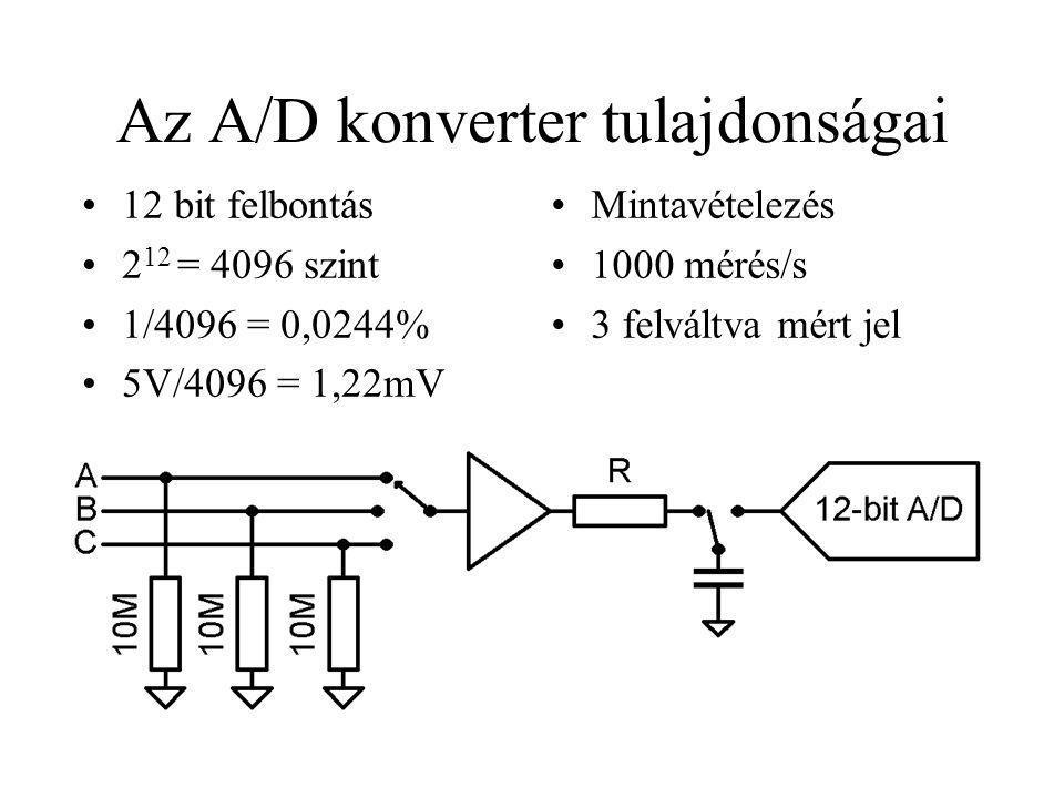 Az A/D konverter tulajdonságai