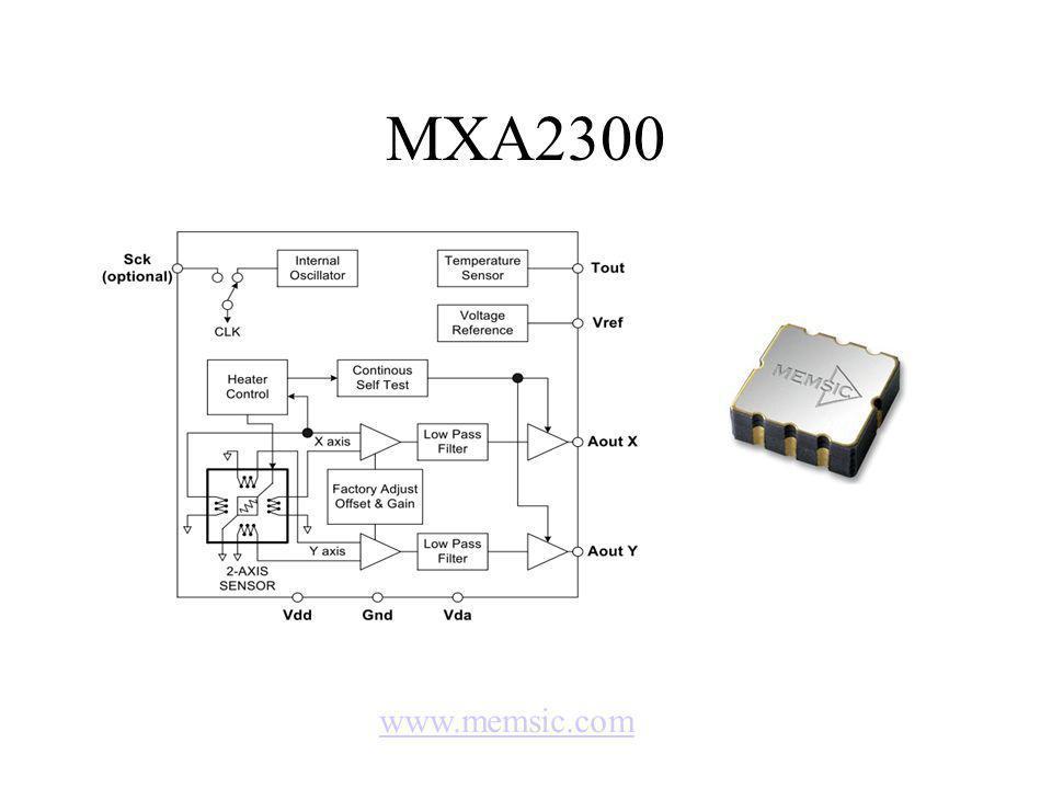 MXA2300 www.memsic.com
