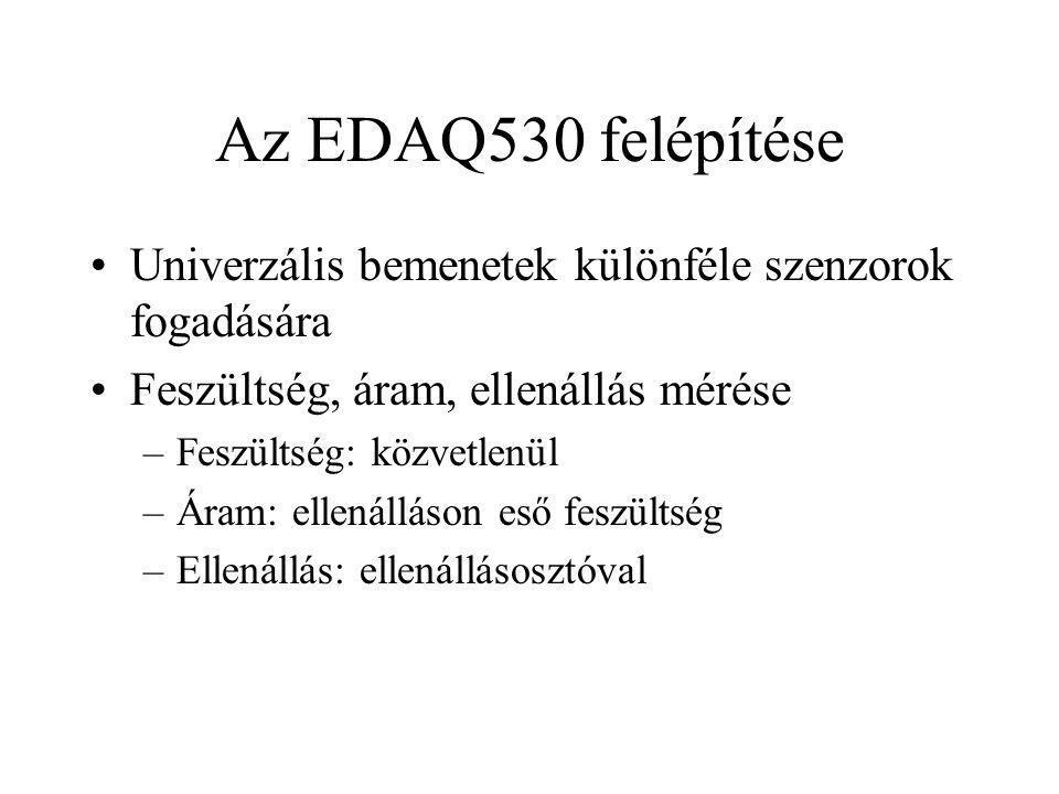 Az EDAQ530 felépítése Univerzális bemenetek különféle szenzorok fogadására. Feszültség, áram, ellenállás mérése.