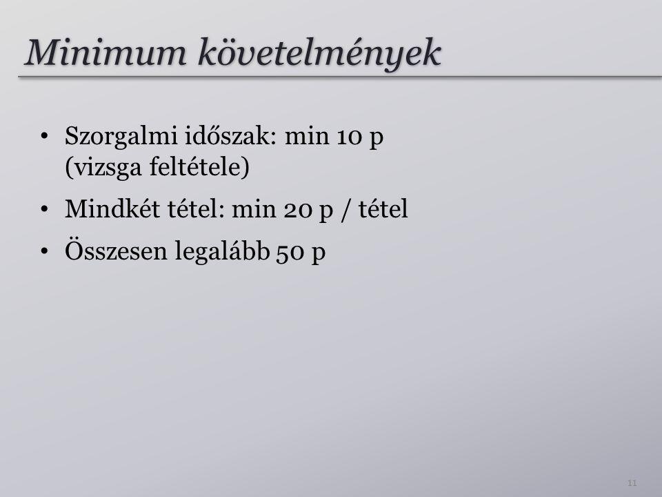 Minimum követelmények