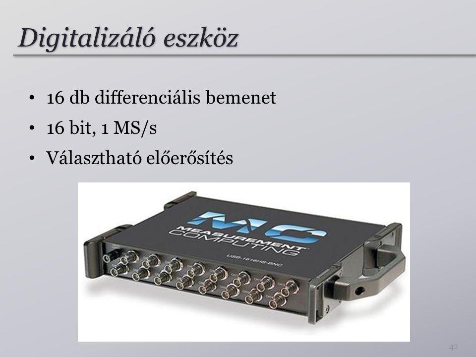 Digitalizáló eszköz 16 db differenciális bemenet 16 bit, 1 MS/s