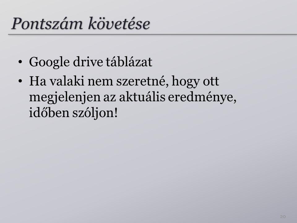 Pontszám követése Google drive táblázat